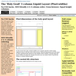 The Holy Grail 3 column Liquid Layout. Pixel widths. Cross-Browser. Equal Height Columns.