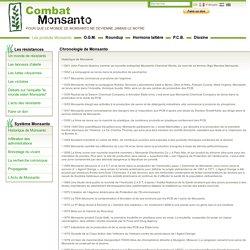 Chronologie de Monsanto