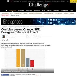 Combien pèsent Orange, SFR, Bouygues Telecom et Free ? - 20 mars 2014