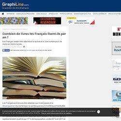 Combien de livres les Français lisent-ils par an ?