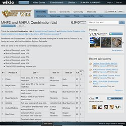 MHF2 and MHFU: Combination List