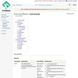 CommandBook/Commands