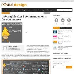 Infographie : Les 5 commandements du e-commercePoule Design