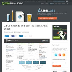 Git Commands and Best Practices Cheat Sheet