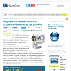 Comment améliorer l'Autorité de Domaine de son Site Web