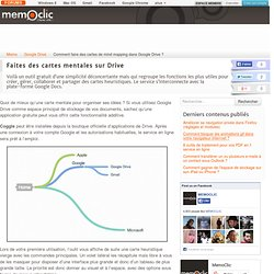 Comment faire des cartes de mind mapping dans Google Drive ?