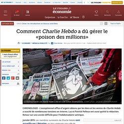 Comment Charlie Hebdo a dû gérer le «poison des millions»