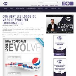 Comment les logos de marque évoluent [Infographie]