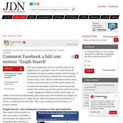 """Comment Facebook a bâti son moteur de recherche """"Graph Search"""" : Comment Facebook a bâti son moteur """"Graph Search"""""""