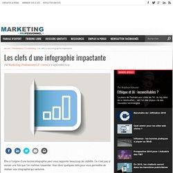 Comment créer une infographie efficace