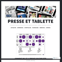 Comment on lit la presse sur tablette – Presse et tablette