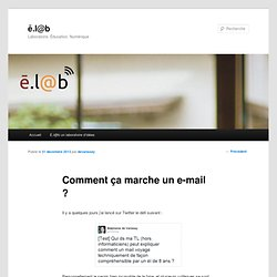Comment ça marche un e-mail ?