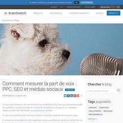 Comment mesurer la part de voix: PPC, SEO et médias sociaux