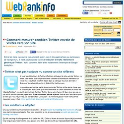 Comment mesurer le trafic généré par Twitter vers son site
