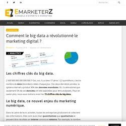 Comment le big data a révolutionné le marketing digital ? - E-marketing