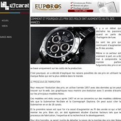 Comment et pourquoi les prix des Rolex ont augmentés au fil des années