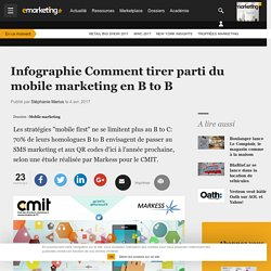 Comment tirer parti du mobile marketing en B to B - Mobile marketing