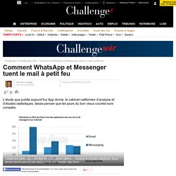 Comment WhatsApp et Messenger tuent le mail à petit feu