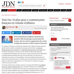 Les 10 plus gros e-commerçants français en volume d'affaires