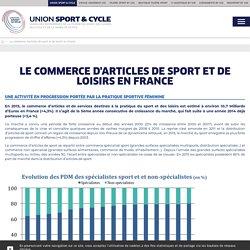 Document 7 : Le marché en France