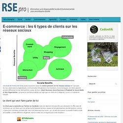 E-commerce : les 6 types de clients sur les réseaux sociaux