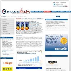 M-commerce : tendances, perspectives et conseils - e-commercefacts
