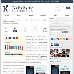 Social Commerce : Facebook domine en chiffre d'affaires, Instagram en panier moyen
