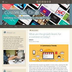 ​What are the growth levers for e-commerce today? - Custom Gift Cards : powered by Doodlekit