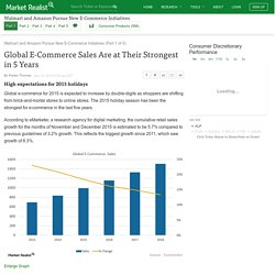 Global E-Commerce Sales Are at Their Strongest in 5 Years - Market Realist