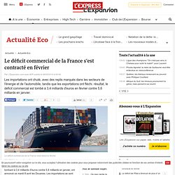 Le déficit commercial de la France s'est contracté en février