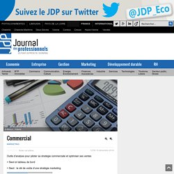 Le SWOT : outil de stratégie et usage commercial - Journal des Professionnels Journal des Professionnels - Les points de presse de l'entreprise