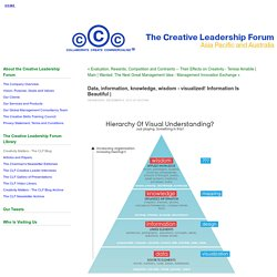- Creativity Matters - The Creative Leadership Forum - Collaborate - Create - Commercialise & Transformational Change