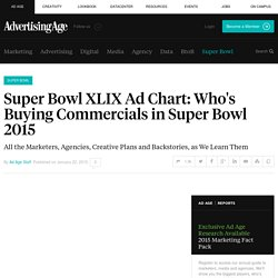 Super Bowl XLIX Ad Chart: Who's Buying Big Game Commercials