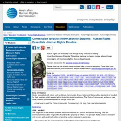 Commission Website: Information for Students - Human Rights Essentials - Human Rights Timeline