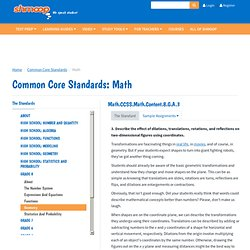 Common Core Standards : CCSS.Math.Content.8.G.A.3