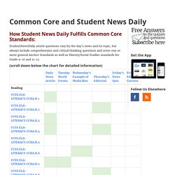 Common Core and Student News Daily
