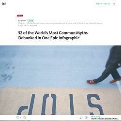 52 of the World's Most Common Myths Debunked in One Epic Infographic