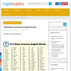 1000 Most Common English Words - English Study Here
