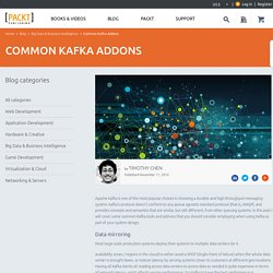 Common Kafka Addons