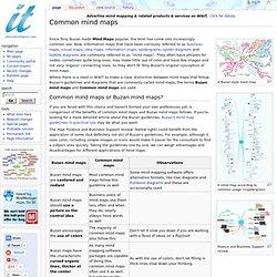 Common mind maps