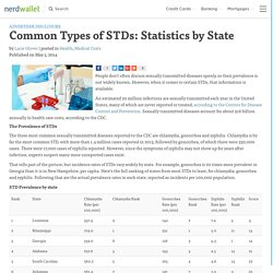 Common Types of STDs: Statistics by State - NerdWallet