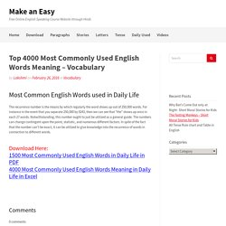 4000 Most Commonly Used English Words Meaning in Daily Life