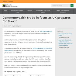 Commonwealth trade in focus as UK prepares for Brexit
