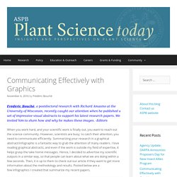 Communicating Effectively with Graphics – Plant Science Today