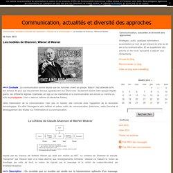 Les modèles de Shannon, Wiener et Weaver - Communication, actualités et diversité des approches