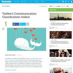 Twitter's Communication Classification (video)