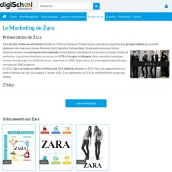 CAS MARKETING ZARA : communication, concurrents, cibles