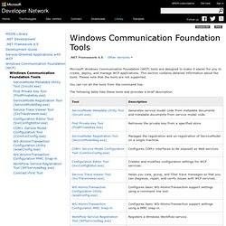 Windows Communication Foundation Tools