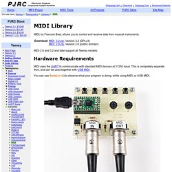 MIDI Library, For Communication With Musical Instruments