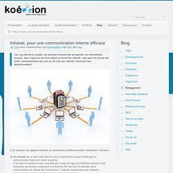Intranet, pour une communication interne efficace - Blog KoéZionCMS - CMS opensource PHP